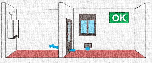 caldaia camera aperta ventilazione indiretta